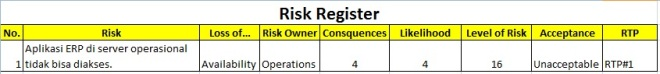 Contoh Risk Register